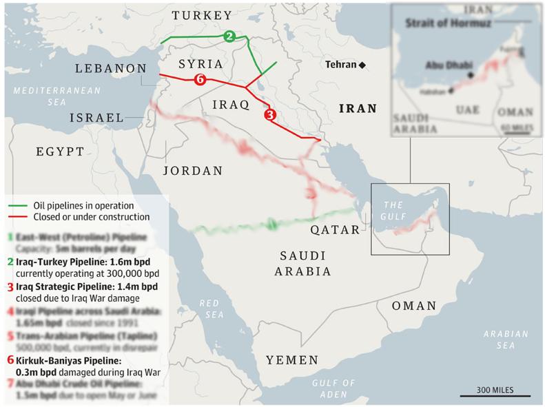 Gasoducto Iran-Irak-Siria